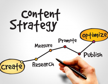 Content Strategy 101